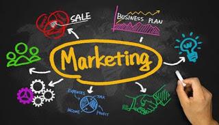 Apa Itu Marketing Ploy Di Dunia Bisnis?