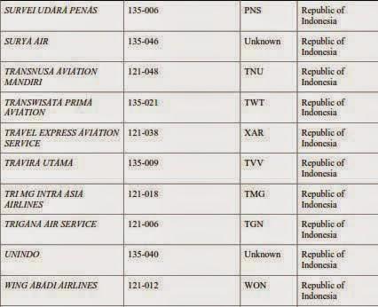 Daftar Airline Indonesia Yang Terkena Blacklist 2015